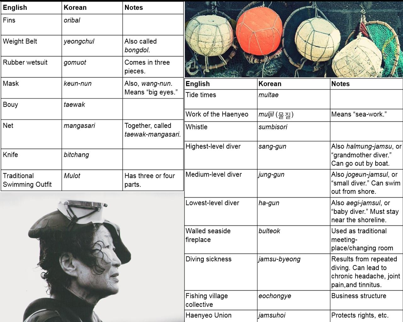 The Language of muljil